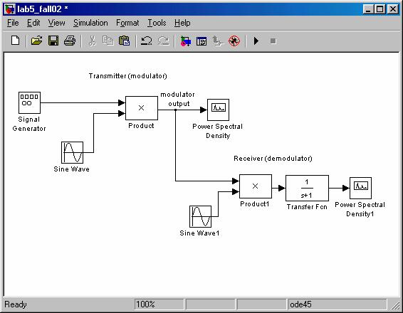 EE 2170: Design and Analysis of Signals and Systems