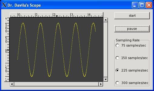 A Virtual Oscilloscope with GTK+
